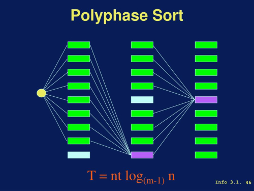 Polyphase-sort-l
